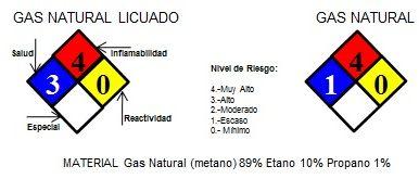 Terminal_Datos_LNG